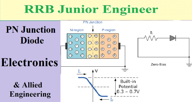 PN Junction Diode rrb je electronics