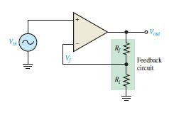 Non-Inverting amplifier circuit of op-amp