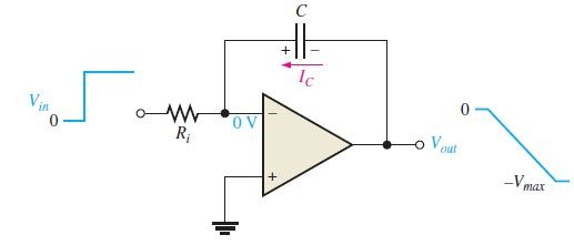 A constant input voltage produces a ramp on the output of the integrator