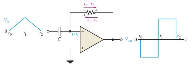 Output of a differentiator with a series of positive and negative ramps (triangle wave) on the input