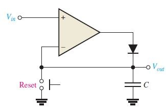 Peak Detector using op-amp
