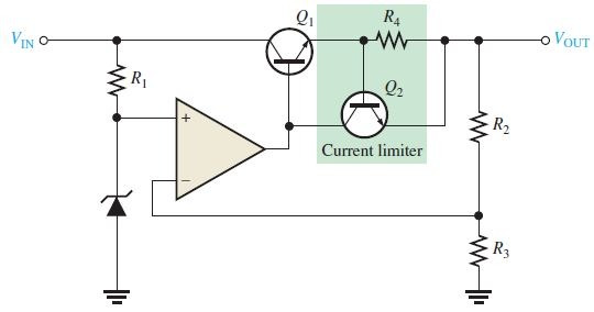 Series regulator with constant-current limiting