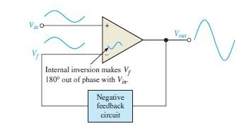 negative feedback in opamp circuit